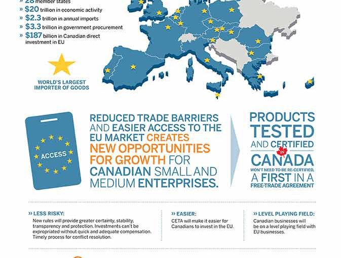 Infographic: CETA – The Next Generation of Free-Trade Agreements