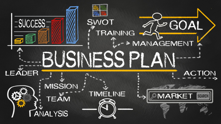 How to create a winning business plan!